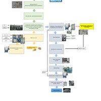 Cxema_2_Innotek_affinazh_elektronnih_kontaktov (1).pdf